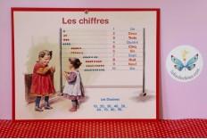 Tableau Chiffres et Lettres
