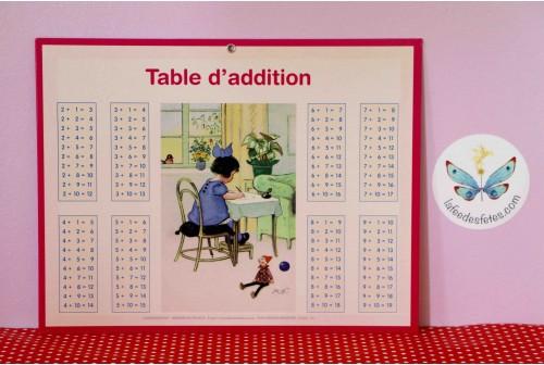 Tableau Table d'addition et de multiplication