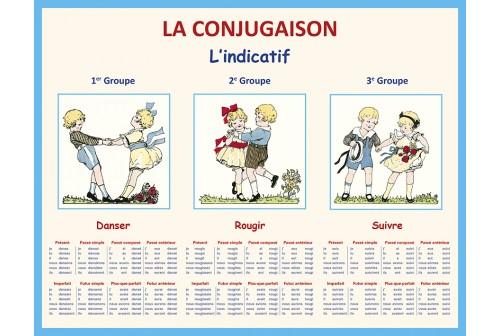 Tableau de conjugaison