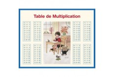Tableau Table d'addition et de multiplication n°2