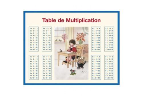 Tableau Table d'addition et de multiplication n°2